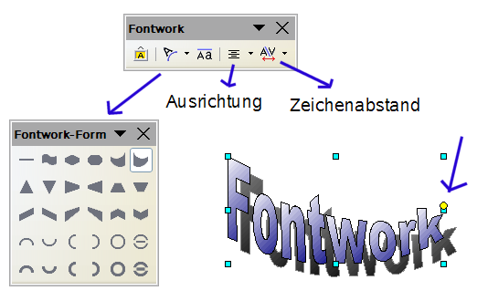 fontworkleistepfeile.png